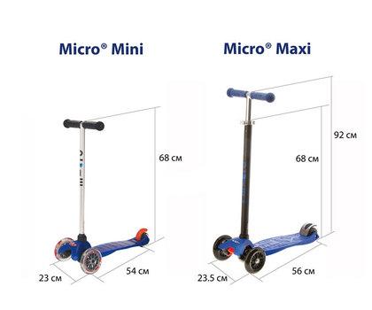 Самокат Micro Maxi